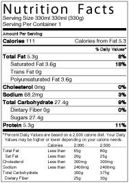 NutritionLabel-
