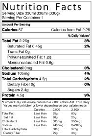 NutritionLabel-Rocket-Soy-